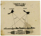 Instructional diagram of aerial photography, c. 1918.